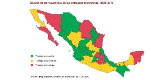 indicetransparencia