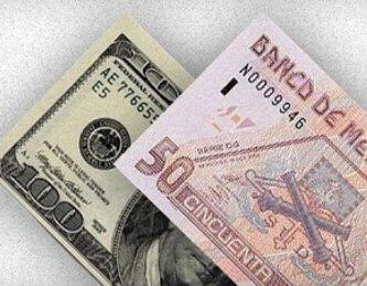 peso-dolar-