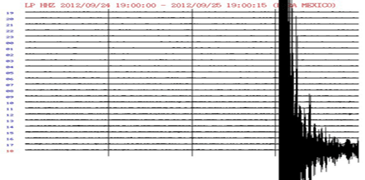 temblor2