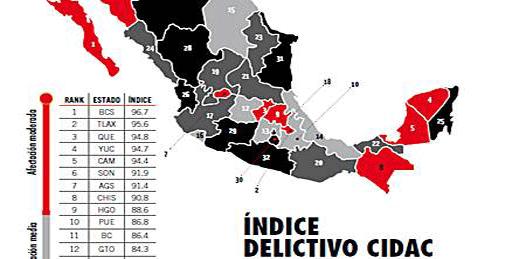 CIDACdelitos
