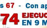Van 74 ejecuciones... (con apoyo militar)