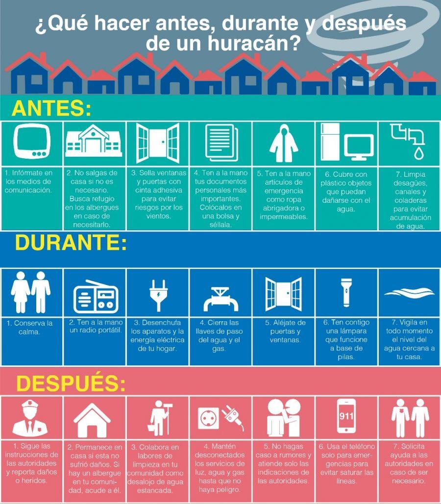 Protección Civil | Información para la ciudadanía